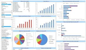Microsoft Office 2007 Templates Download Free Project Management Templates Excel Dashboard Template Download