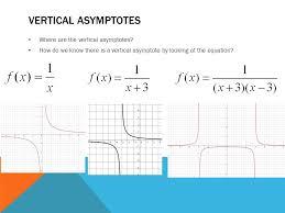 8 vertical asymptotes