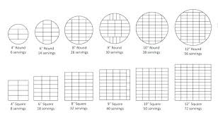 Round Cake Size Chart Cake Size 3 Layers Of 2 Filling Sheet For 150 Guests Ttalk Me