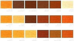 Benjamin Moore Solid Stain Colors Firstbabycare Co