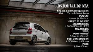 Driven: The Return of RSi - Toyota Etios RSi