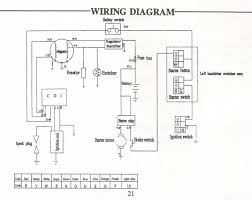 chinese atv wiring diagram 50cc chinese image chinese atv wiring diagram 50cc wiring diagrams on chinese atv wiring diagram 50cc