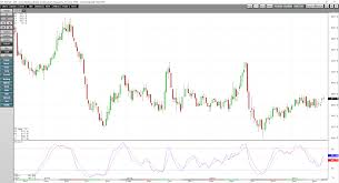 Corn Commodity Price Chart The Bullish Case For Corn Seeking Alpha