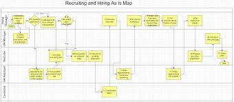 collection process flow diagram visio pictures   diagrams best images of hiring process diagram recruitment process flow