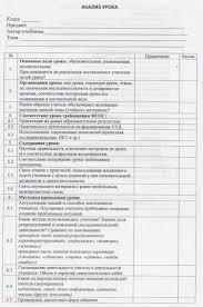 Схема анализа контрольной работы по информатике  по математике для 7х класс Анализ контрольной работы Анализ контрольных проверок