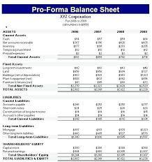 Pro Forma Excel Template Business Proforma Template Discopolis Club