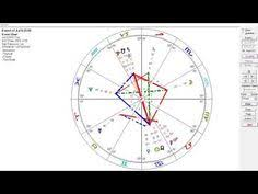 11 Best Astrology Images In 2019 Astrology Astrology