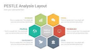 Pestle Chart Pestle Analysis Diagrams Powerpoint Presentation Template