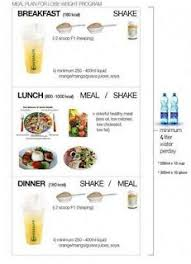 Herbalife Meal Plans Herbalife Meal Plan And Workout Pengedar Herbalife Malaysia 013