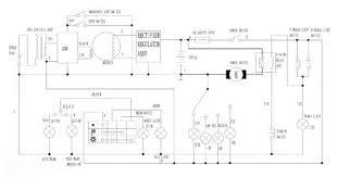 wiring diagram lifan 200cc wiring schematic diagram lifan 200cc 110cc quad wiring diagram at Lifan 110cc Atv Wiring Diagram
