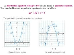 2 the graph of a quadratic equation is a parabola the graph opens upwardthe graph opens downward