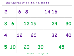 2Nd Grade Skip Counting Worksheets Worksheets for all   Download ...