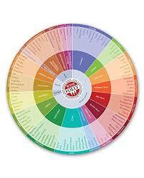 Wine Magnum Size Chart