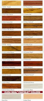 Minwax Putty Color Chart Wood Stain Color Chart Stains Can Also Be Mixed Into