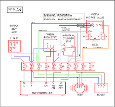 y plan heating systems y plan wiring