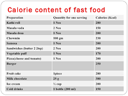 Chapati Calories Chart Healthy Diet For Adolescents