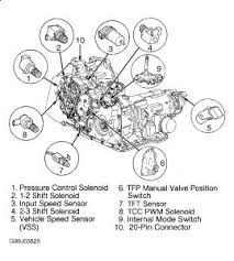 2000 pontiac grand prix shifting solenoid replacement which one