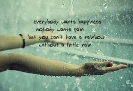 Beautiful Rainy Weather Quotes