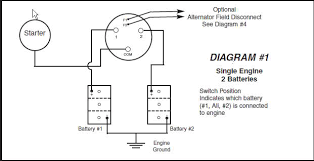 perko dual battery switch wiring diagram wiring diagram and perko dual battery switch at Two Battery Boat Wiring Diagram