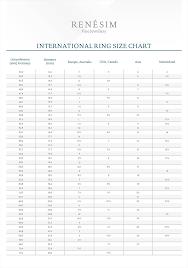Sim Size Chart