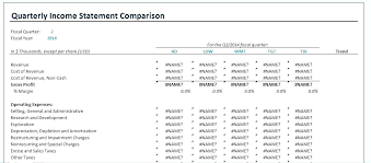 balance sheet and income statement template financial report template excel stingerworld co