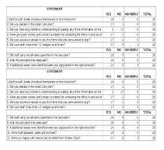 Free Survey Template Word Free Employee Satisfaction Survey Template Digitalhustle Co