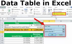 Data Table In Excel Examples Types How To Create Data