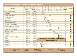 project milestones examples examples of milestones in project management oyle kalakaari co