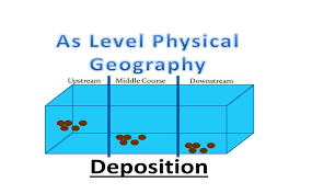 As Physical Geography Deposition Youtube