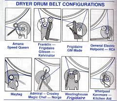 general dryer information appliance aid how the belt is suppose to look at the motor and idler pulley