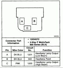 wiring diagram for 2000 chevy cavalier the wiring diagram 2000 cavalier headlight wiring diagram nodasystech wiring diagram