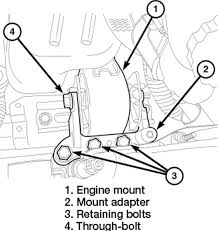 dodge caliber stereo wiring harness wirdig 66 mustang alternator wiring diagram additionally 2006 chevy 2500
