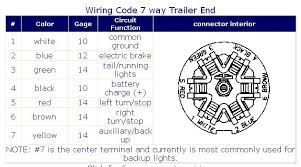 wiringdiagrams 7 way trailer plug wiring diagram ford at 7 Plug Wiring Diagram