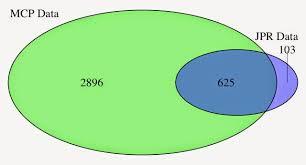 R Venn Diagram Ggplot2 R Venn Diagram Ggplot2 Barca Fontanacountryinn Com