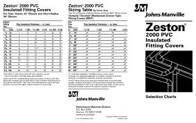 Jm Zeston 2000 Pvc Insulated Fitting Covers Cl Weber Co