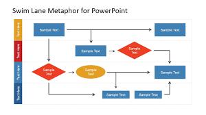 Process Flow Chart Template Ppt Swim Lane Diagram For Powerpoint Flow Chart Design