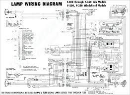 external voltage regulator wiring diagram zookastar com external voltage regulator wiring diagram 2018 alternator wiring ford truck enthusiasts forums wire center •