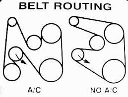 94 Cummins Belt Diagram Get Rid Of Wiring Diagram Problem