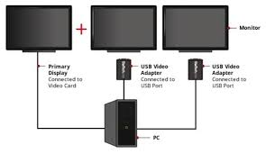 monitor vga cable wiring diagram images vga monitor cable wiring diagram usb to wiring diagram