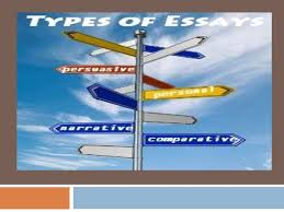 types of essay writing essay writing today s post is an example academic essay essay writing today s post is an example academic essay