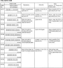 Obd Ii Code Chart Repair Guides