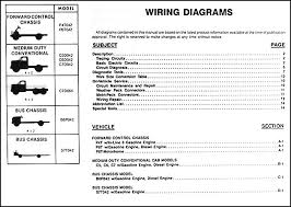 wiring schematic 1993 gmc forward 7000 wiring discover your 1989 gmcchevy medium truck wiring diagram manual original