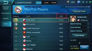 League Of Legends Mmr Chart What Is The Mmr Mobile Legends 2019 Mobile Legends