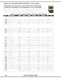 Briggs And Stratton Oil Filter Chart Briggs And Stratton Part Number Cross Reference