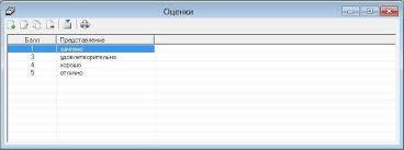 Общий порядок действий для формирования базы данных в программе  Окно справочника Оценки 3