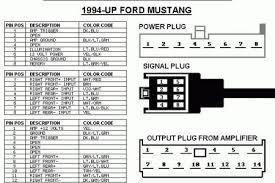 wiring diagram 1999 ford mustang yhgfdmuor net 99 mustang v6 radio wiring diagram at 1999 Ford Mustang Wiring Diagram