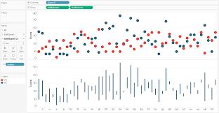 Dot Chart 14 Tableau Dot Plot And Line Graph Ryan Sleeper