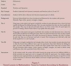 Differentiated Instruction Lesson Plan Template Differentiated Instruction Lesson Plan Template Pdf Tiered