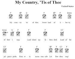 Country Guitar Chords Chart Country Chord Chart 2019
