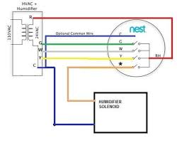 nest bypass humidifier wiring setup doityourself com community nest nonpoweredhumidifier jpg views 340 size 30 8 kb